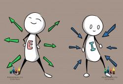 علامات الشخصية الانطوائية الإيجابية التي تتمتع بالسلام النفسي