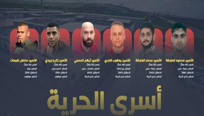 فلسطين: الاحتلال الصهيوني يعتقل آخر أسيرين محررين من سجن جلبوع