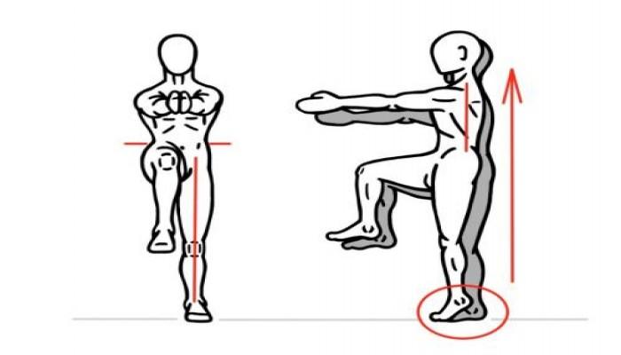 الوقوف على قدم واحدة يعني أن صحتك جيدة.. كيف ذلك؟